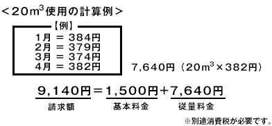 20m3使用の計算例
